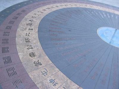 Spirale Feng Shui