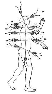 Esercizio: la respirazione nel corpo fisico e nel corpo sottile